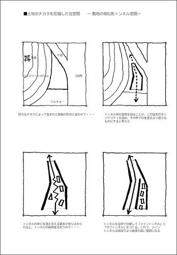 06トンネルダイアグラム