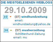 myblog-hitparade-29102009