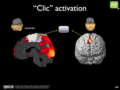 Facebook brain activation - clic