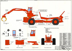 paint_K4LF (The Koehring Guy) Tags: trees log forestry loader forwarder koehring k4lf