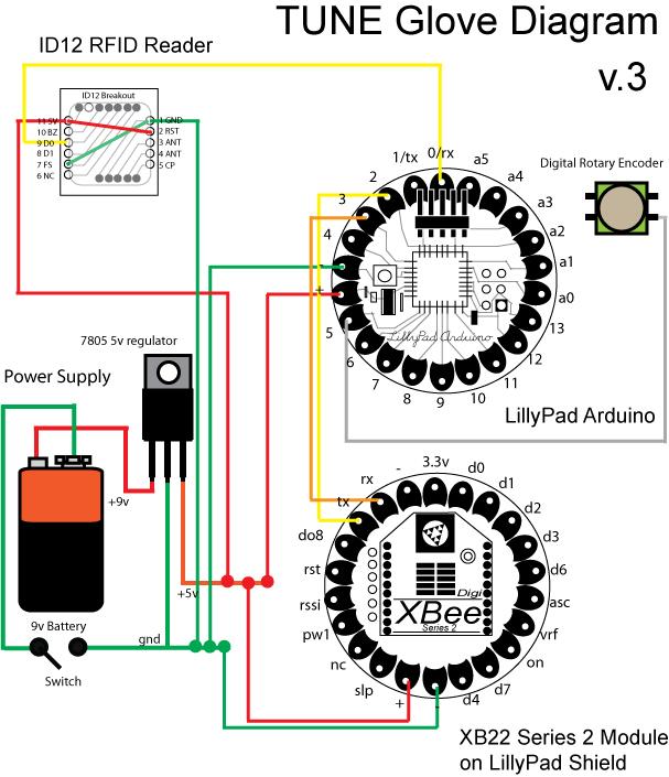 The Geek Movement » The Reading Glove – Wireless RFID reader