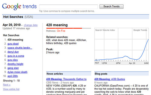 420 Meaning phrase spiking according to Google Trends