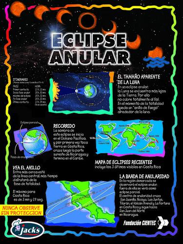 Eclipse Anular de Sol 14 Dic. 2001 - Cajas de Cereal Jack's