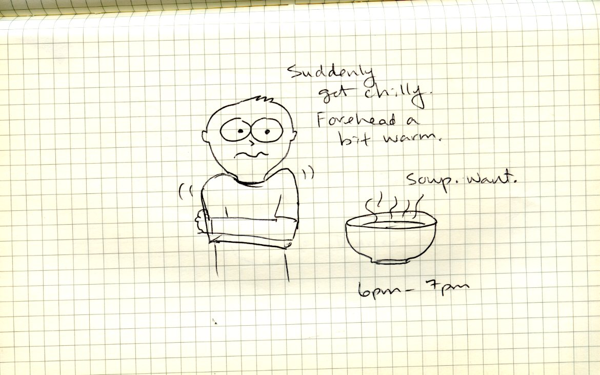 6pm - 7pm Hourly Comic