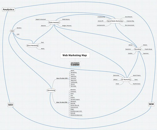 Web Marketing Map 2.0 by Doctor Brand
