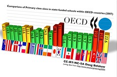 Comparison of Primary class sizes in state-funded schools within OECD countries (2007) v2