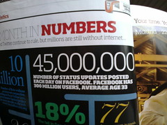 Number of daily status updates on FB-T3