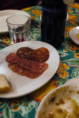 a plate of salumi