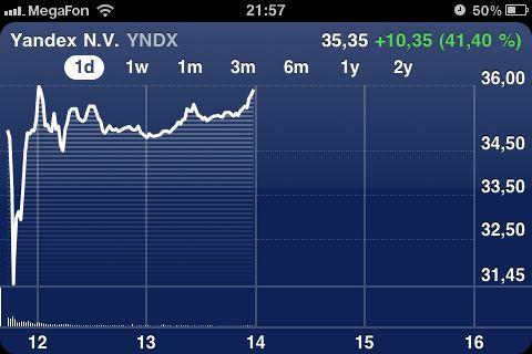 YNDX IPO