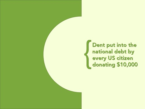 Donating $10,000 to The National Debt