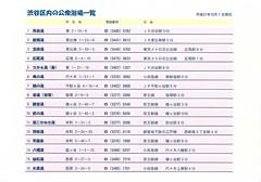 渋谷区公衆浴場一覧(銭湯一覧)