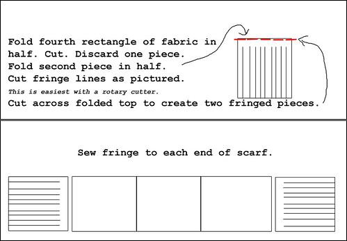 fringe cuts