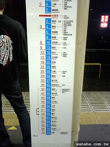 月台時刻表