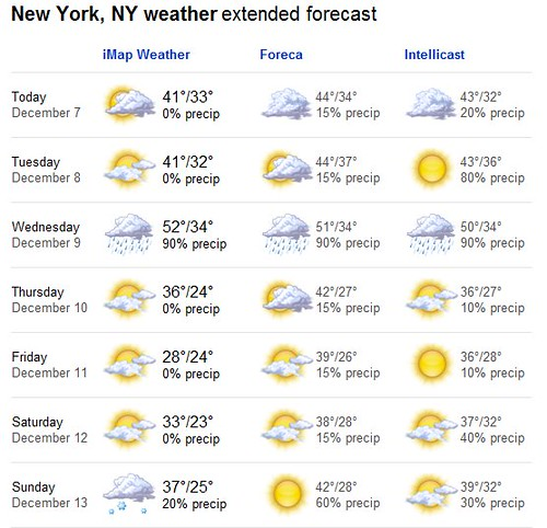 bing weather extended