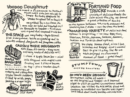 Portland Sketchnote Travelogue: 05-06