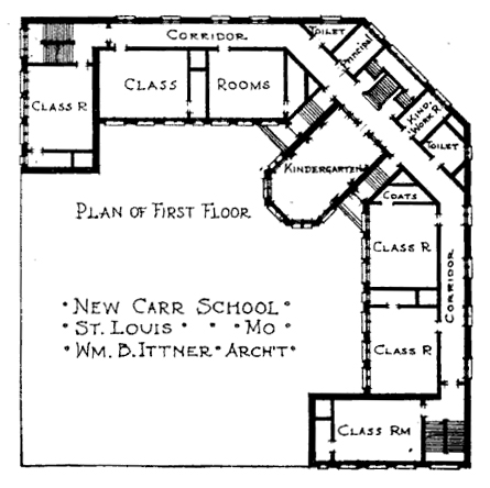 School Building Plans on elevation plan