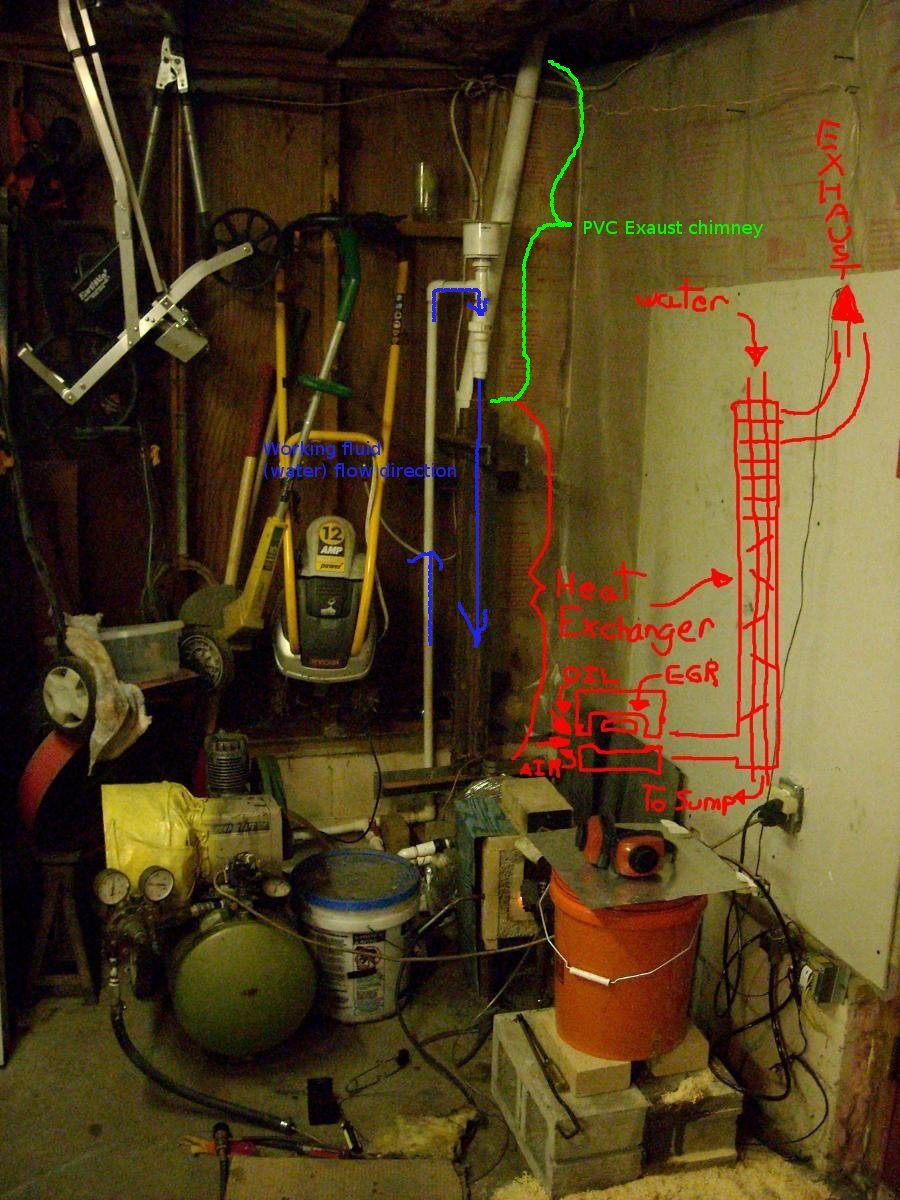 Diy Super Clean Burning Waste Oil Furnace Burner Wiring