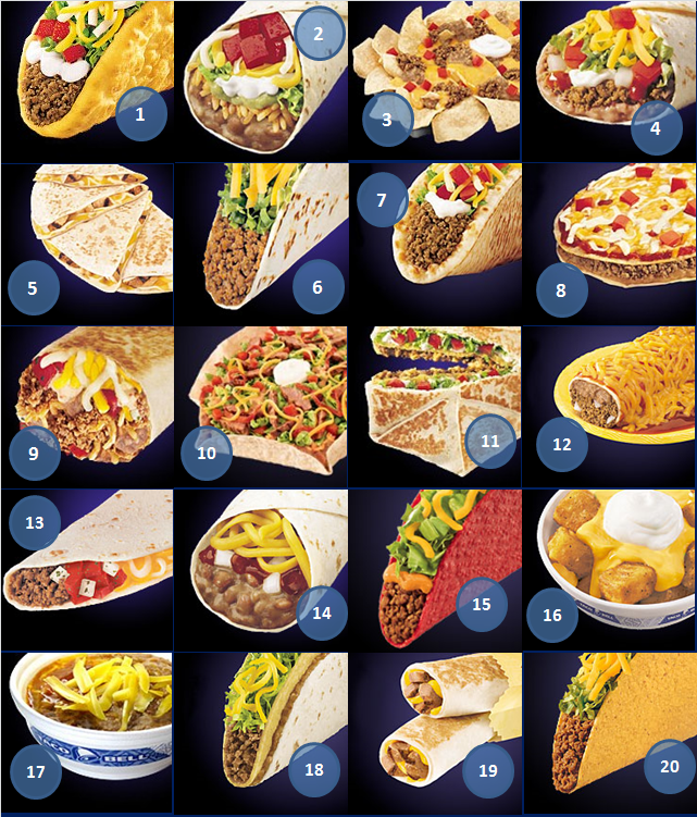Food Quizzes And Games Sporcle Autos Post