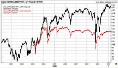 EUROBONDS (jondowes) Tags: turkey eurobond