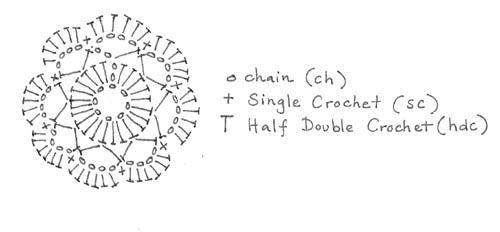 Un jardn de hilo crochet flower earrings crochet flower earrings ccuart Gallery