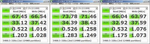 Momentus 5400.5-320 a: CrystalDiskMark