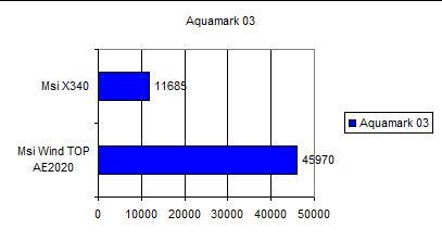 Aquamark03