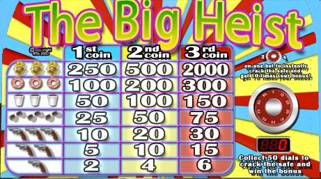 free The Big Heist slot game symbols