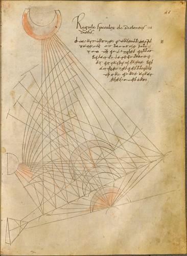 Bellicorum instrumentorum liber - p 88