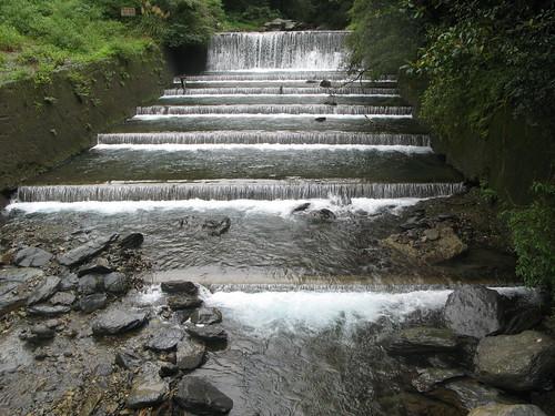 water cycle steps. Steps Water Cycle Model