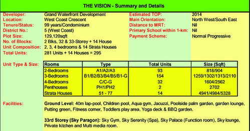 The Vision - facts sheet