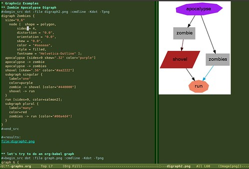 Zombie Graph with Emacs and Graphviz
