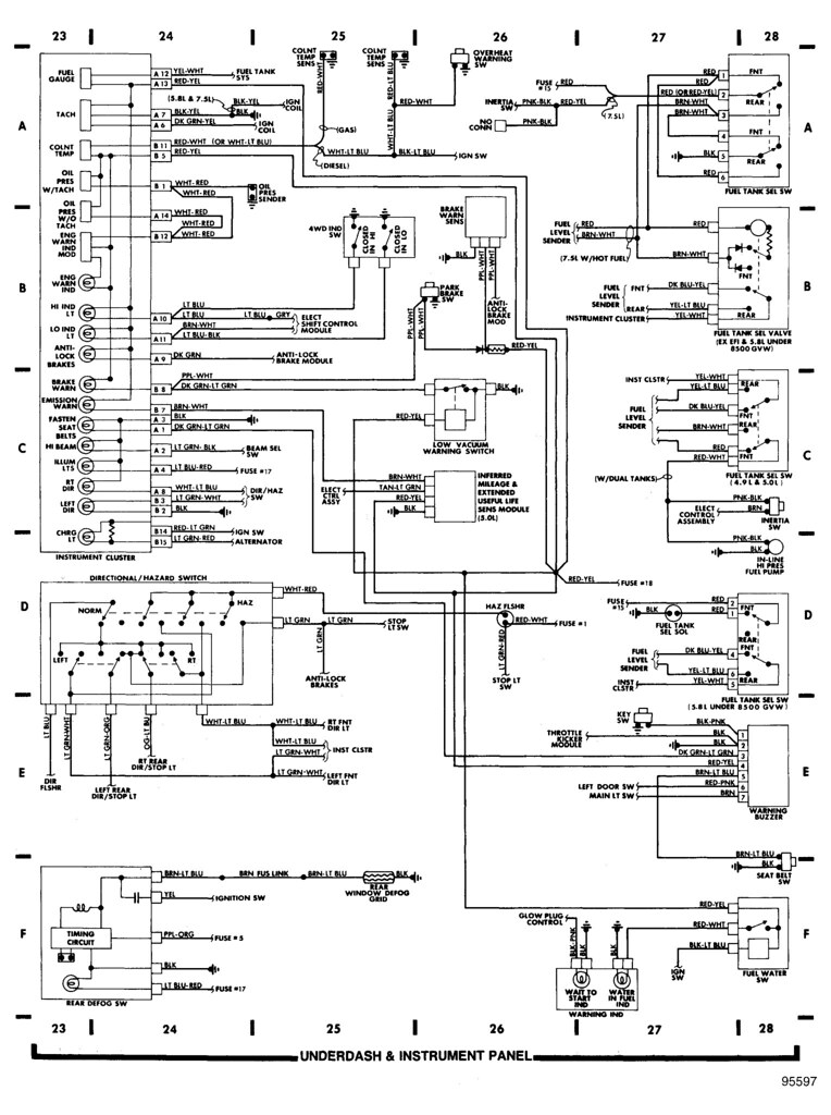 31 1994 Saturn Sl2 Fuse Box Diagram - Wiring Diagram List