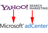 yahoo to become microsoft adcenter