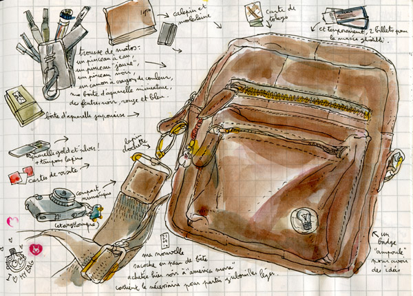 fa4c65c0700 my sketching bag   Urban Sketchers
