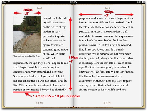 Anatomy of an iBooks page on iPad-1-1