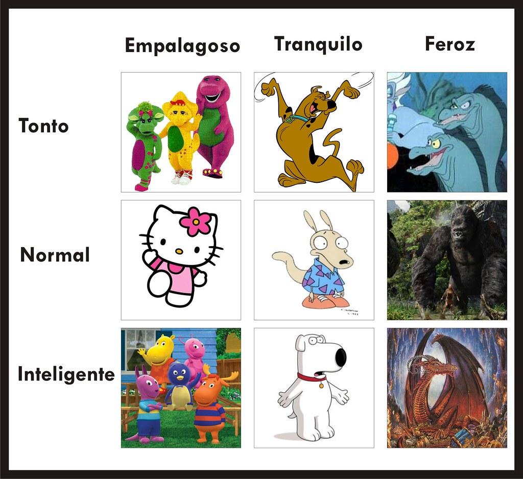 Escala de medición - Animales