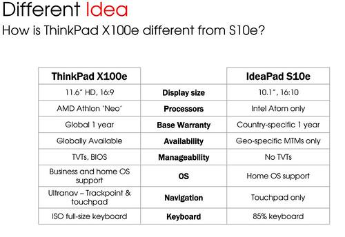 4115870856 690d700b2b Lenovo Thinkpad x100e   Alle Daten und Details