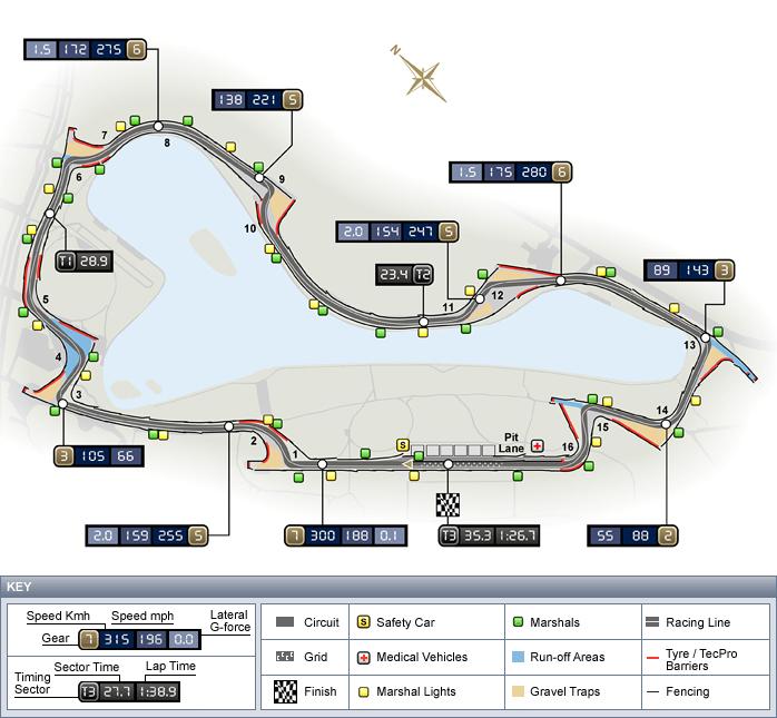 F1 2010 - GP d'Australie - Le circuit
