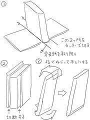 裁断作業の説明02_01
