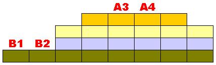 CWB - LOS example 3