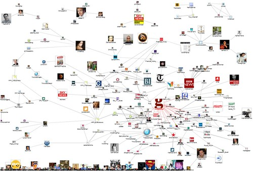 NodeXL Twitter Network Graphs: bskyb