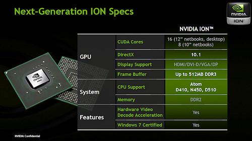 NVIDIA ION2 Spec