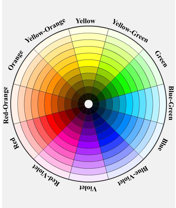 Artists RYB color wheel and terms 4185425959_63fb920e45_o