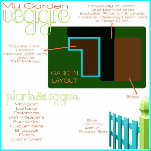 Veggie Garde_Design