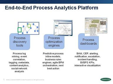 Process Analytics Platform