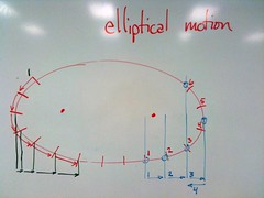 Elliptical motion