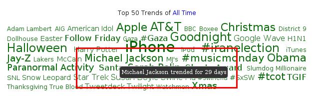 michael jackson trending