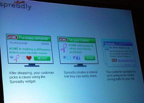 slide from Dan Siroker's keynote presentation at SES Chicago 2009