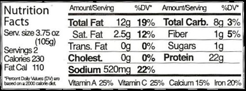 Mexi Burgers Nutrition Facts