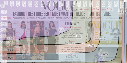 Vogue's Homepage Size vs User Browser Window Sizes